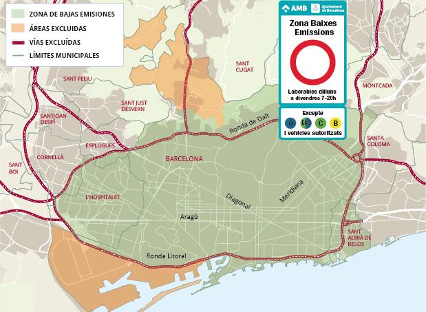 guía de Barcelona para vehículos contaminantes